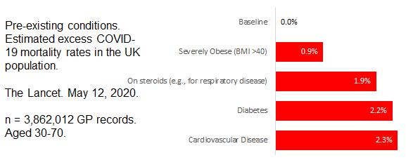 Work Wellness COVID Risk
