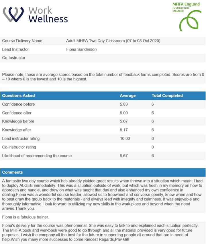 Work Wellness Mental Health First Aid training feedback CCL Group